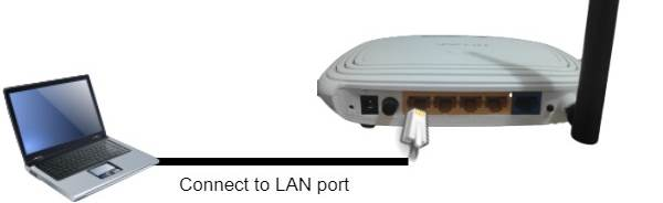 connect pc to LAN